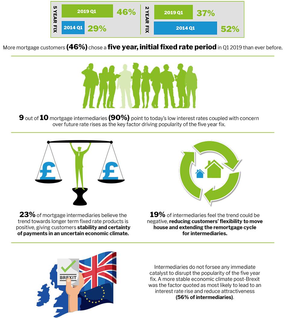 FACT Infographic Q1 2019